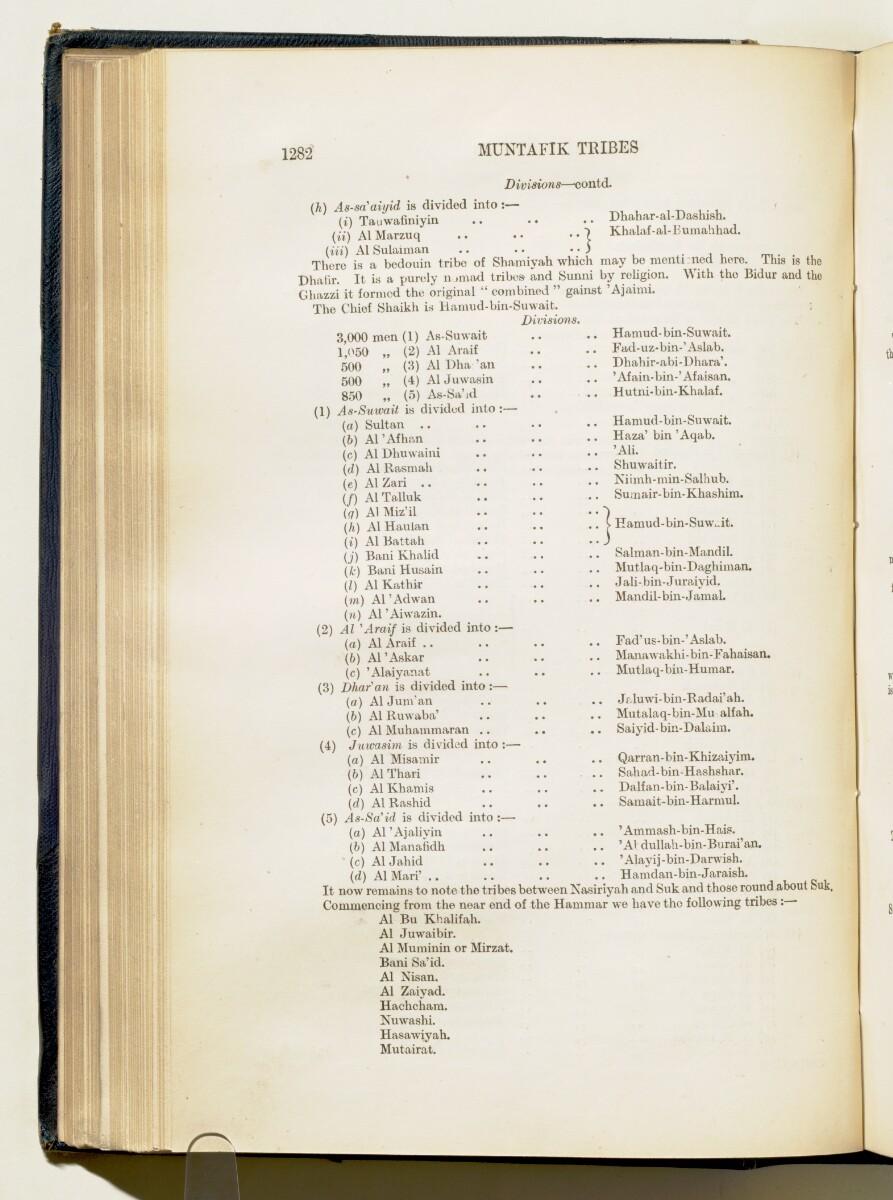 'Gazetteer of Arabia Vol. II' [1282] (331/688)