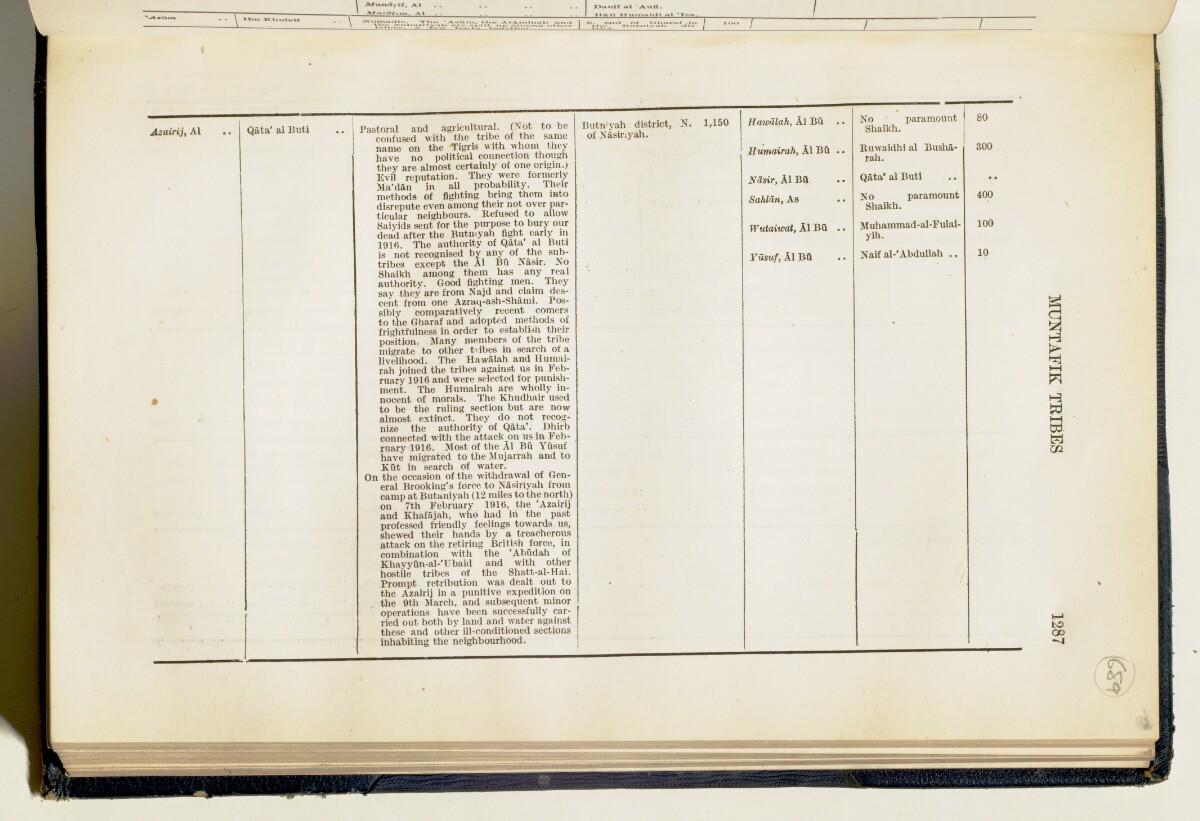 'Gazetteer of Arabia Vol. II' [1287] (336/688)