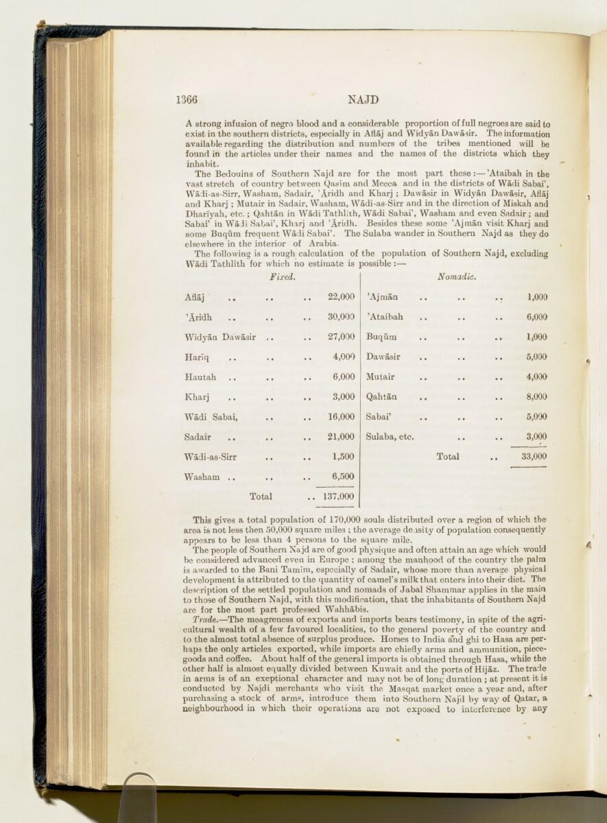 'Gazetteer of Arabia Vol. II' [1366] (421/688)