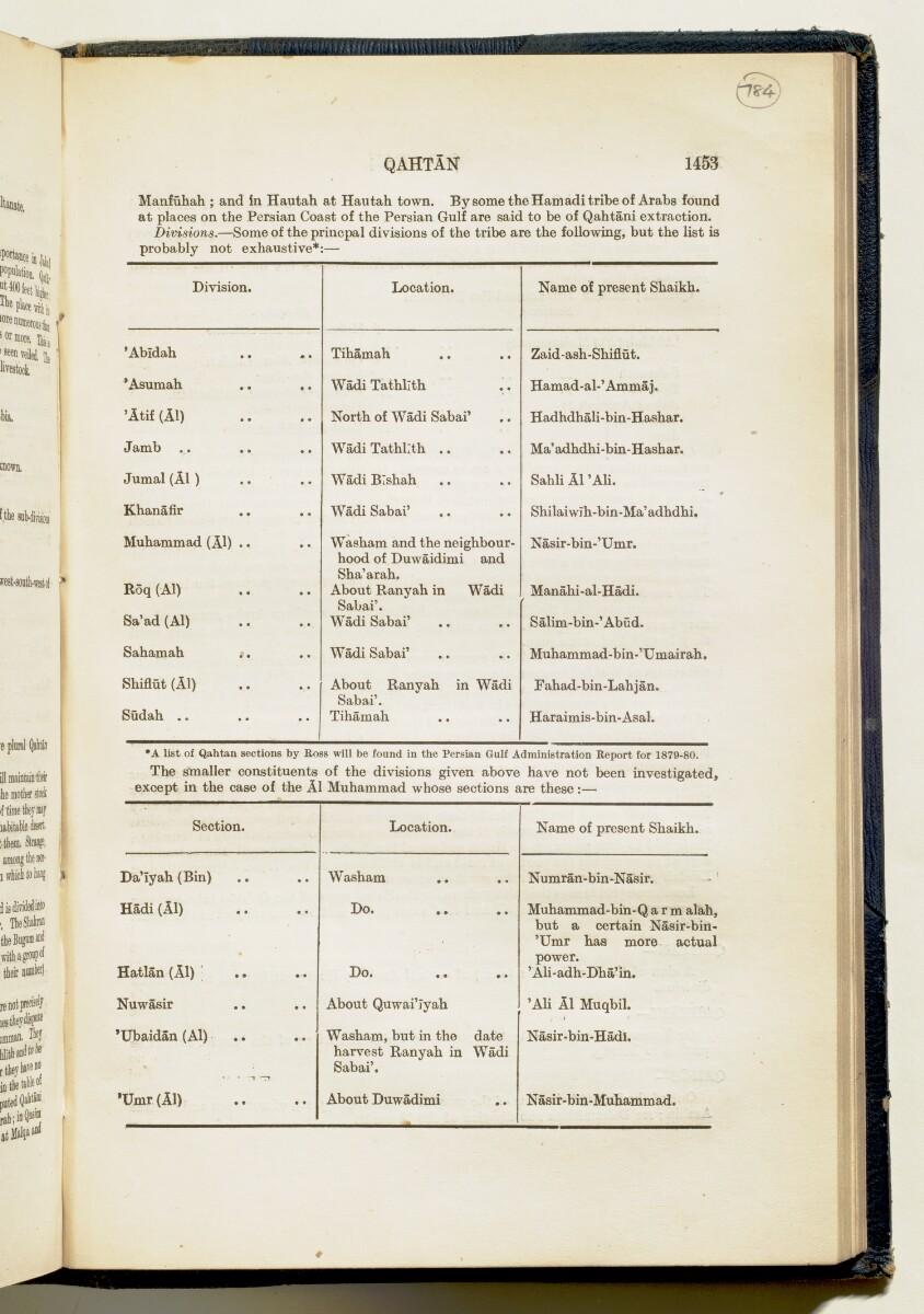 'Gazetteer of Arabia Vol. II' [1453] (526/688)