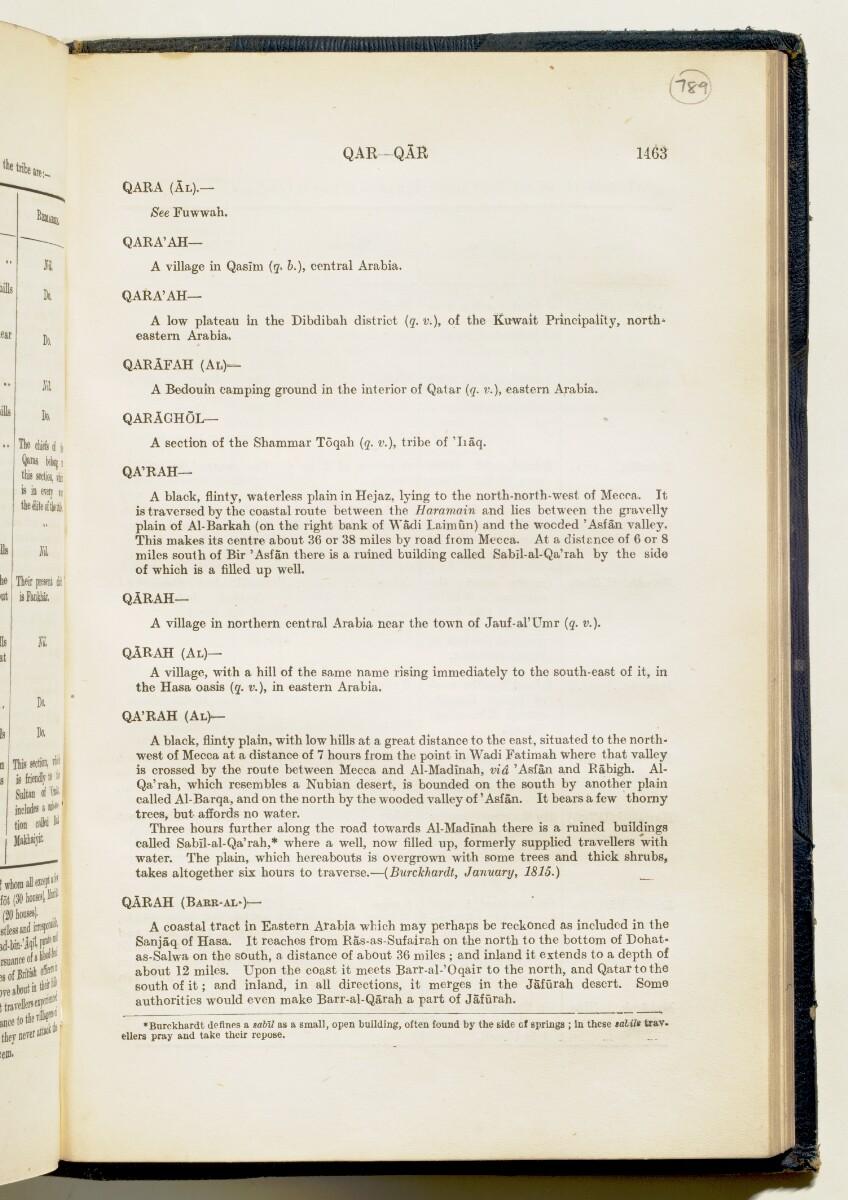 'Gazetteer of Arabia Vol. II' [1463] (536/688)