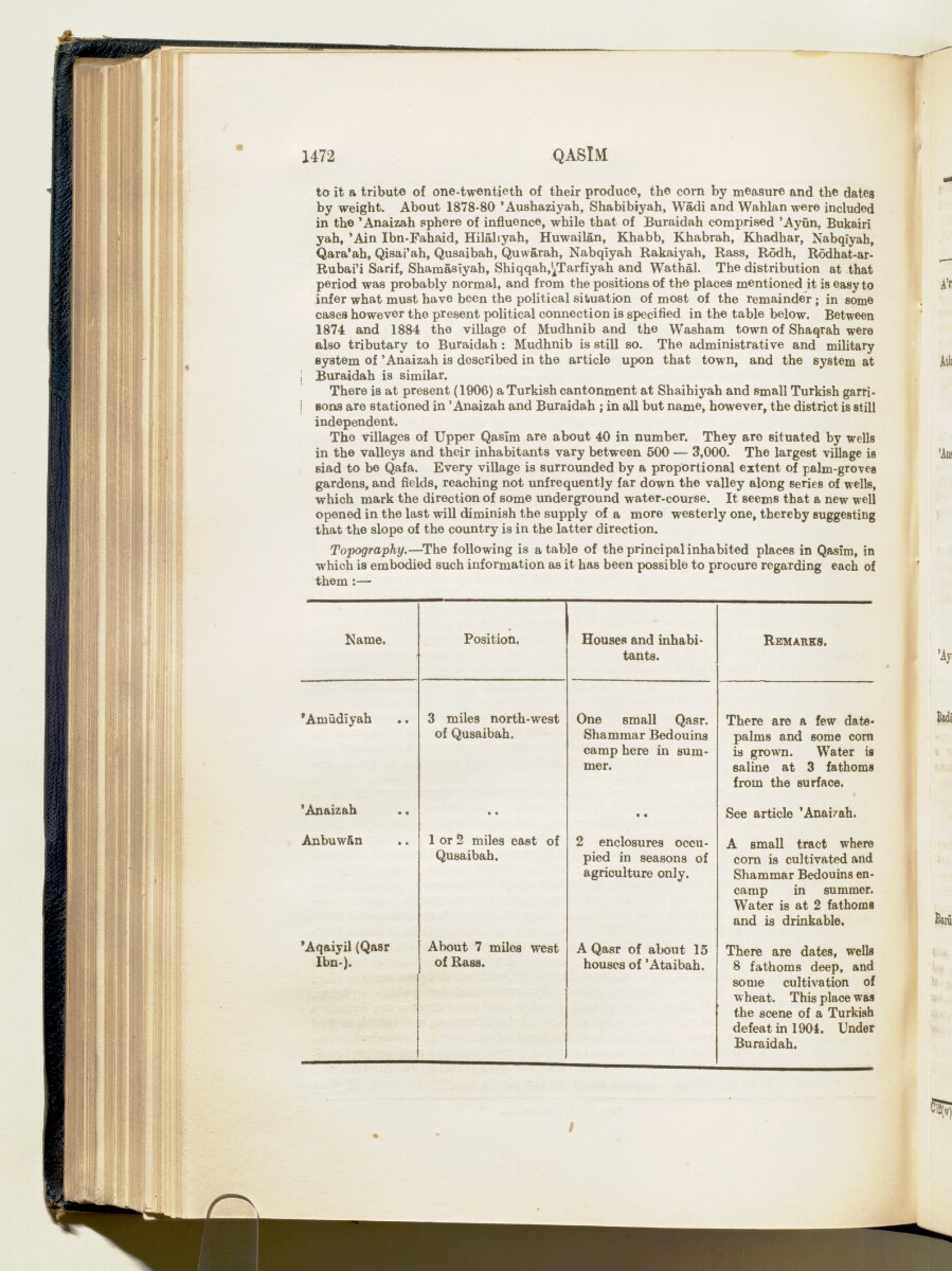 'Gazetteer of Arabia Vol. II' [1472] (545/688)