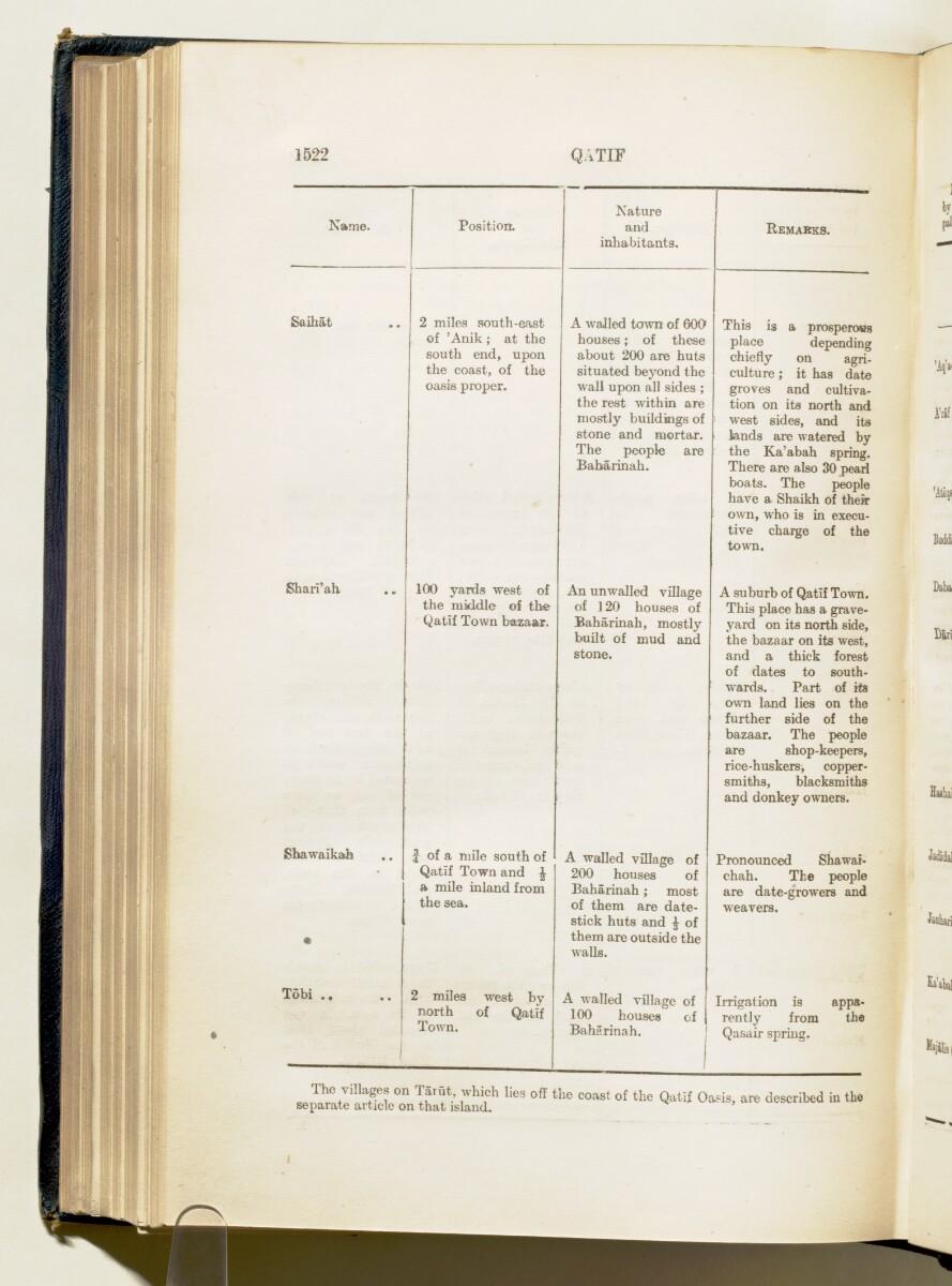 'Gazetteer of Arabia Vol. II' [1522] (595/688)