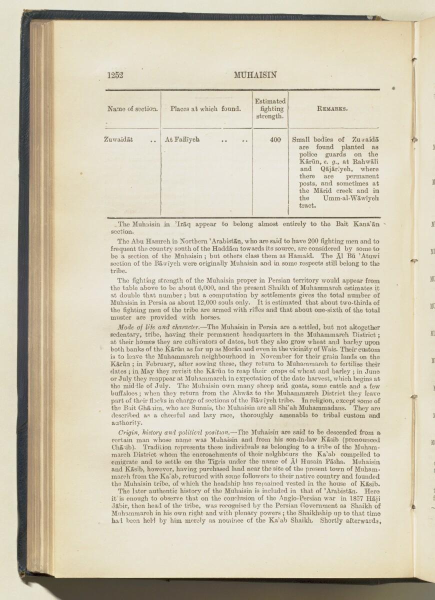 'Gazetteer of Arabia Vol. II' [1252] (301/688)