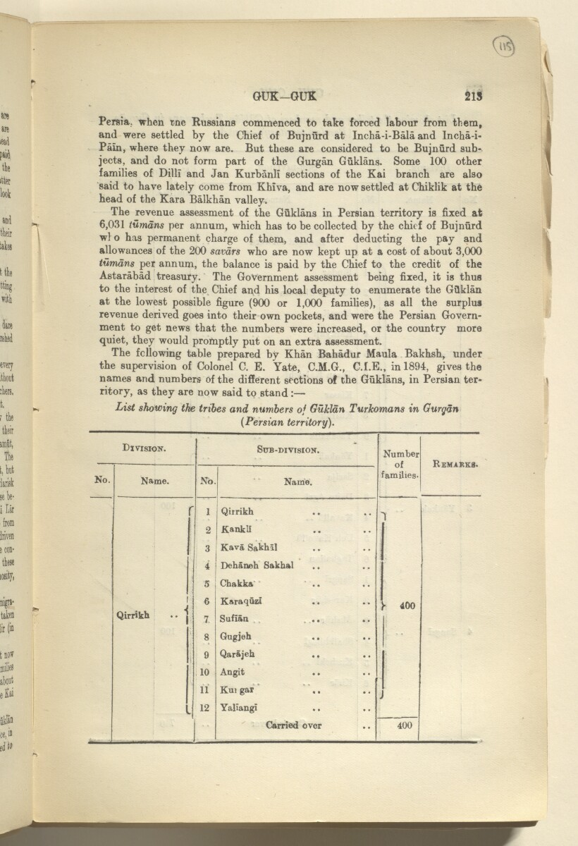 'GAZETTEER OF PERSIA. VOLUME I' [115r] (236/820)