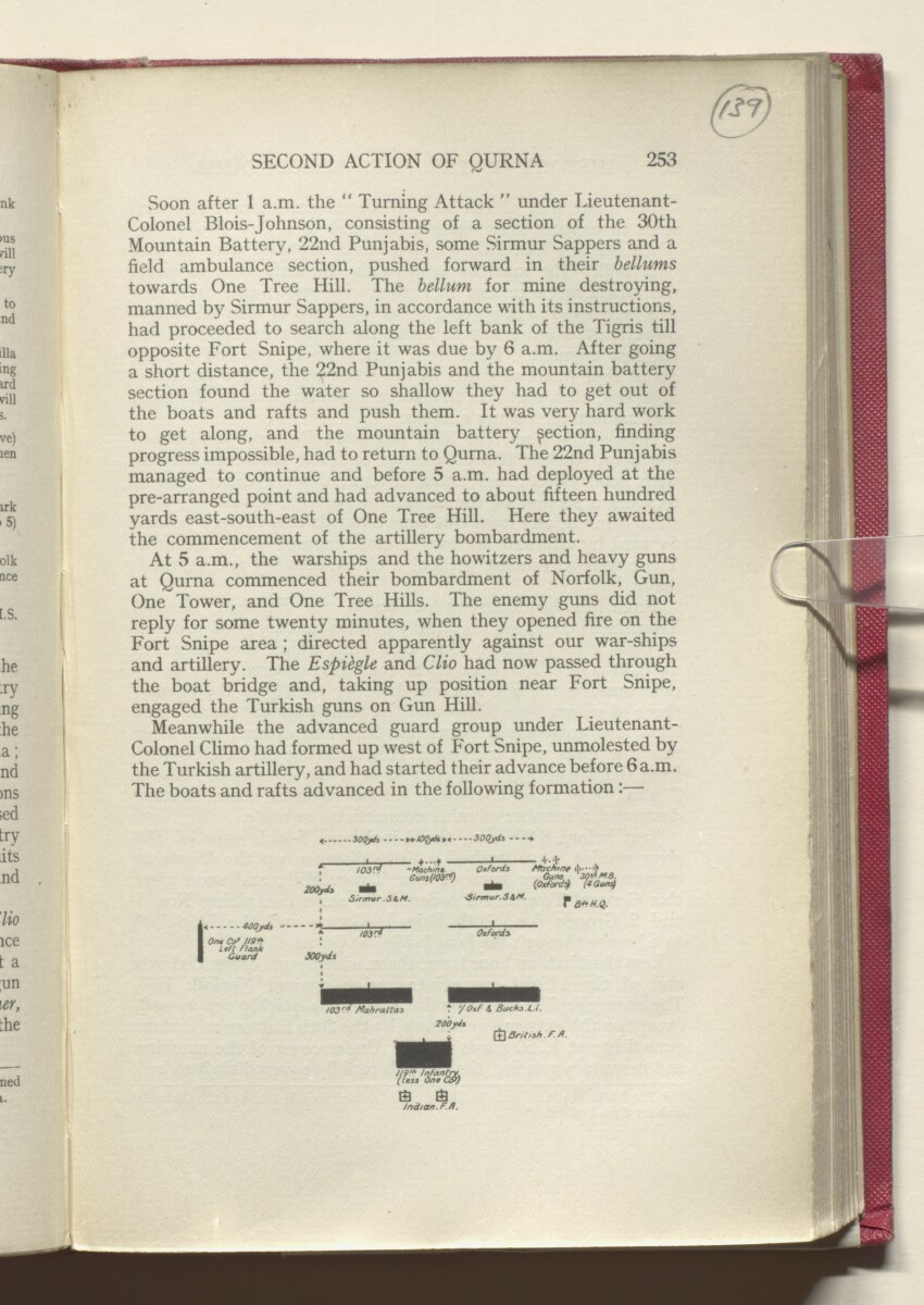 'HISTORY OF THE GREAT WAR BASED ON OFFICIAL DOCUMENTS. THE CAMPAIGN IN MESOPOTAMIA 1914-1918. VOLUME I.' [139r] (282/454)