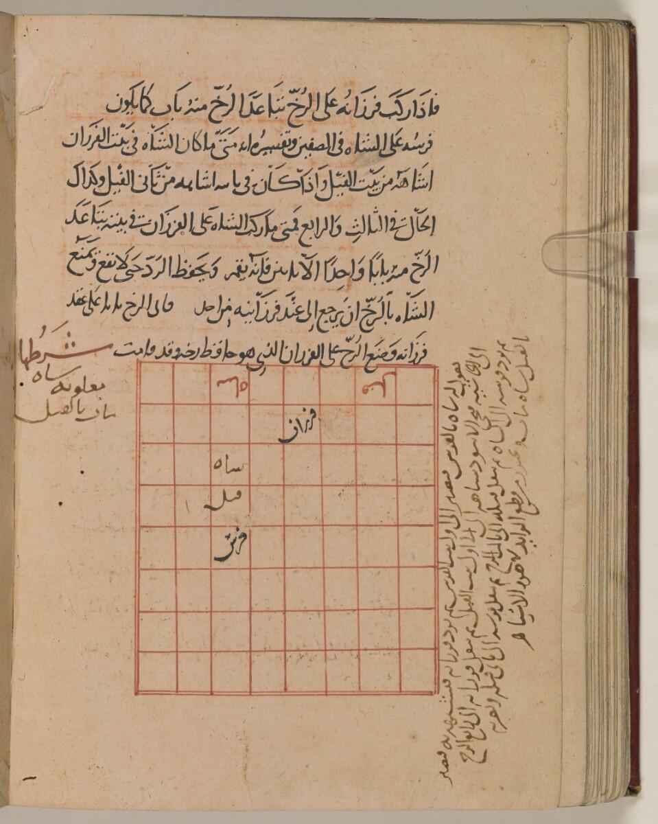 المؤلفات العربية وضعت في حسباتها الاحتمالات التي قد يواجهها ممارس الشطرنج